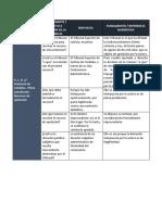 API 1 - Derecho Procesal IV