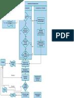 Diagrama de Flujo de Compra