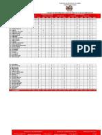 Disponibilidad Diaria Transp y Comb 16-10-19
