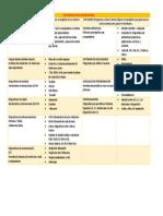 Practica1 Grupo1TM17 Garciahernandezdianadaniela (1)