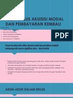 Ppt Audit Siklus Akuisisi Modal Dan Pembayaran Kembali