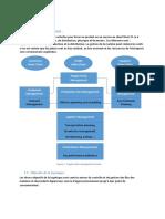 Contexte du projet  LEONI, optimisation du flux