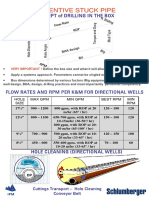Stuck Pipe Prevention Field Operations - Posters - English v3.pdf