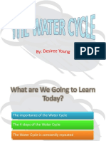 cycle of water