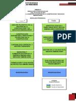 p111 Maestría Presencial Gestión de La Construcción y Negocios Inmobiliarios