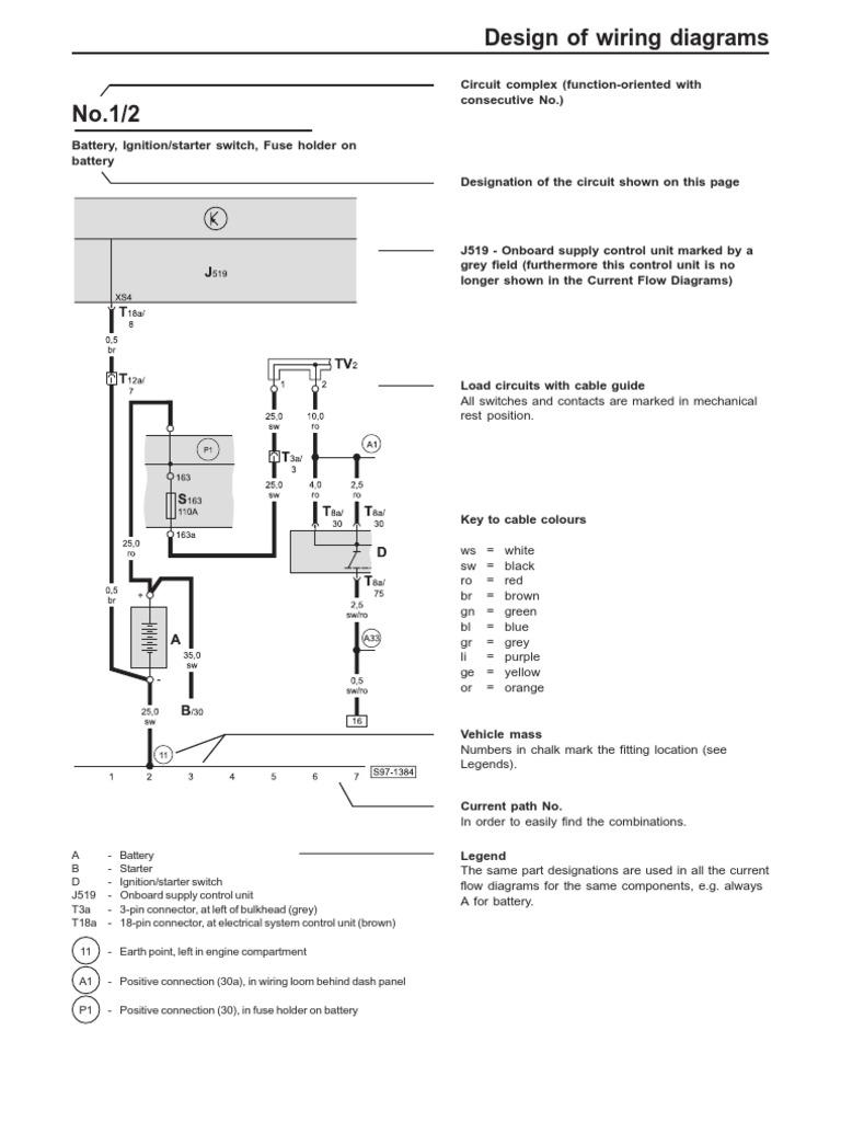 Wiring Diagram Skoda Fabia Ii