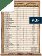 Pashto_Alphabet.pdf