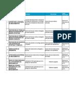 Plantilla Matriz Medicamentos Indicadores(2)