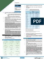Pharmacology-NSAIDs.pdf
