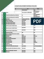 AREA CMI.pdf