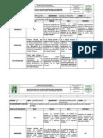 Dificultados y fortalezas 4 periodo.docx