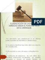 Presentacion de Las Normas Juridicas Desde El Punto de Vista Jerarquia