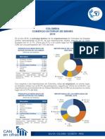 Colombia Comercio Exterior de Bienes