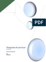 fluograma