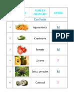 Frances Frutas