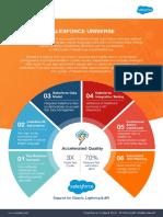 ACCELQ Salesforce Test Automation