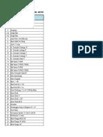List Material