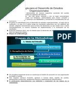 Metodología Para El Desarrollo de Estudios Organizacionales 2019