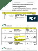 Cronograma de Actividades y Evaluacion III Trayecto (2)
