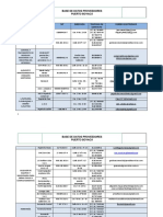Base de datos Proveedores Puerto Boyacá Mayo 28 de 2015.docx