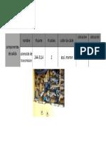Evaluación y Diagnostico en Los Equipos Electronica -8