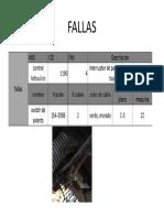 Evaluación y Diagnostico en Los Equipos Electronica-13