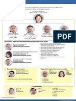 PDF Organigrama Cultura