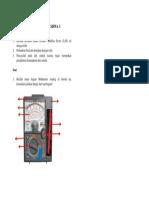 LAS. 3 Bagian-bagian Multimeter Analog