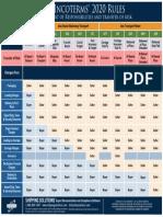 Incoterms 2020 pdf