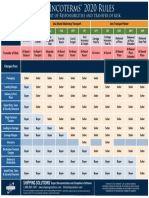 Incoterms® 2020 Chart of Responsibilities