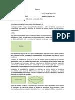 Componentes Para El Diseño de Una Base de Datos