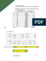 1. Trabajo Clase Analisis Del Modelo Lineal