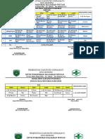 Jadwal Piket Karyawan Pkm Kiajaran Wetan