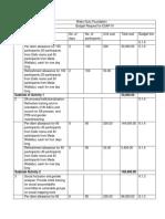 Dallo Mana &Mada Wallabu Detail Budget Request Form