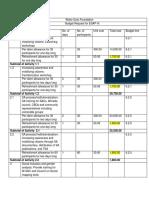 Goba Detail Budget Request Form