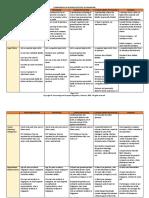 Comparisons of Business Entities (Jan 2019)