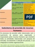 2- Subsistema de Provisão de Recursos Humanos