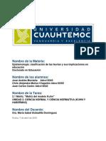 2.1. Matriz de Kuhn