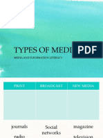 Media and Information Literacy 5 Types of Media