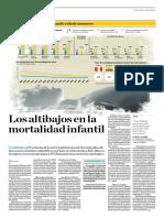 Los Altibajos en La Mortalidad Infantil