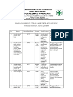9.1.1.10 Bukti pelaksanaan, evaluasi dan tindak lanjut.docx