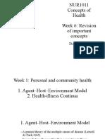 (Students) NUR1011 Week 6 (Revision) Copy