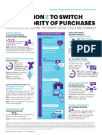 Accenture Retail Customer Journey Research 2017 Infographic