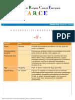 ARCE - Glosario