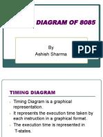 Timing Diagrams of 8085