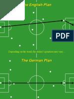 Exceptional Great Football Tactics