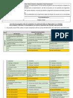 Evaluación Conceptos Ciclo Phva (2) (Reparado)