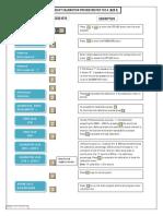 233163359-Calibration-Procedure-for-TUC-6-BLMS.pdf