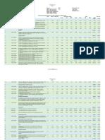 Orçamento Reforma Apartamento - Sintético Com Valor Da Mão de Obra, Equipamento e Material