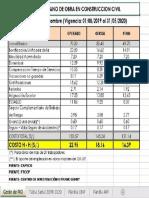 COSTO DE MANO DE OBRA EN CONSTRUCCION CIVIL 2019-2020